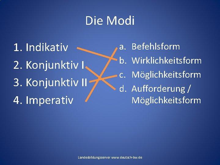 Die Modi 1. Indikativ 2. Konjunktiv I 3. Konjunktiv II 4. Imperativ a. b.