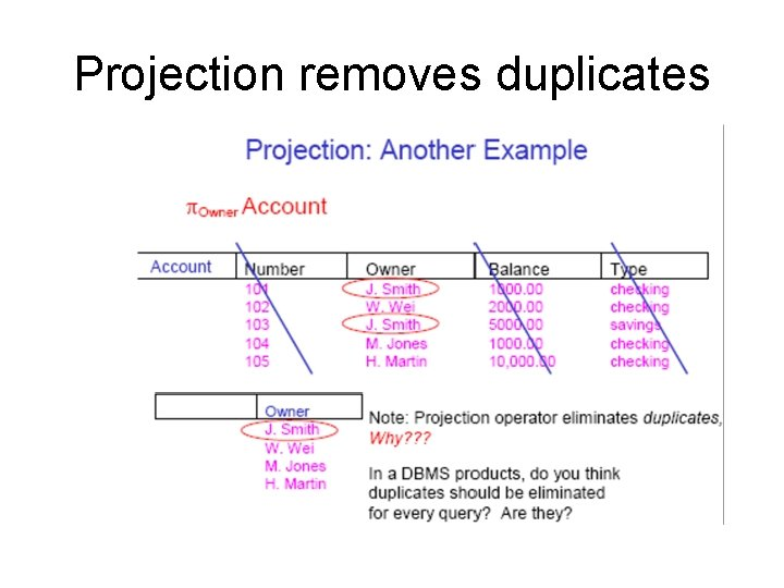 Projection removes duplicates