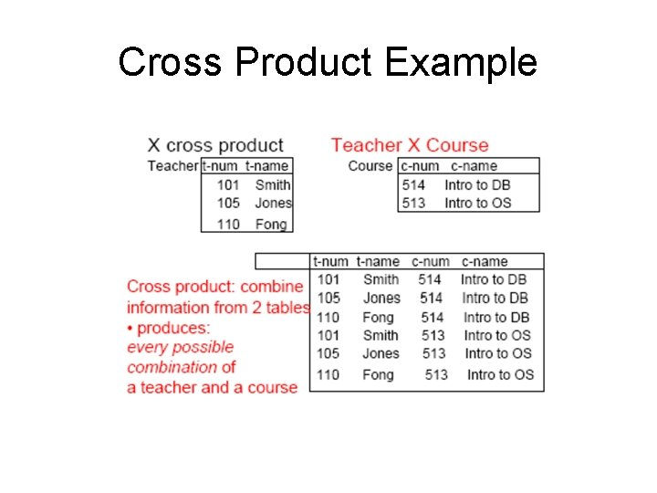 Cross Product Example