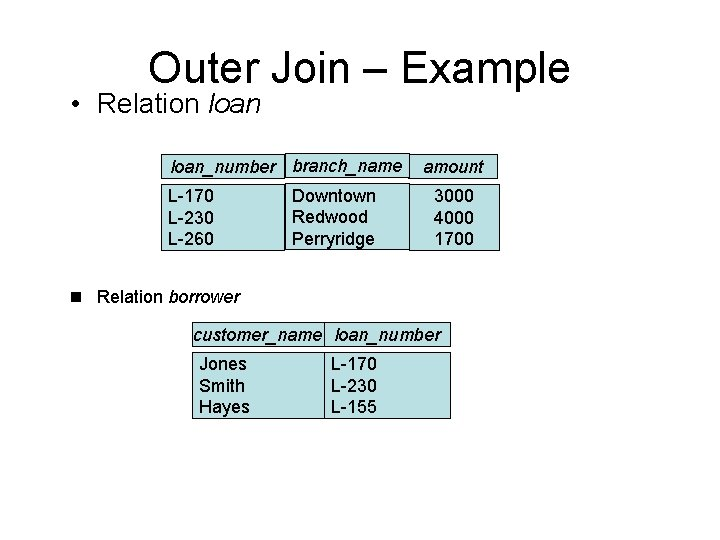 Outer Join – Example • Relation loan_number branch_name L-170 L-230 L-260 Downtown Redwood Perryridge