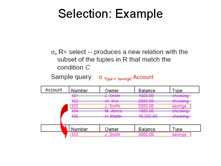 Selection: Example