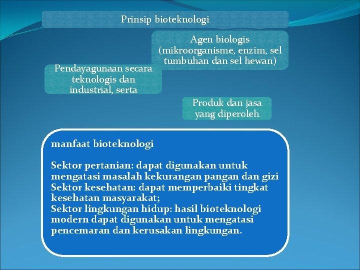 Prinsip bioteknologi Pendayagunaan secara teknologis dan industrial, serta Agen biologis (mikroorganisme, enzim, sel tumbuhan