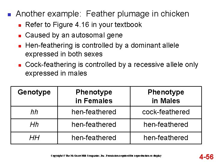 n Another example: Feather plumage in chicken n n Refer to Figure 4. 16