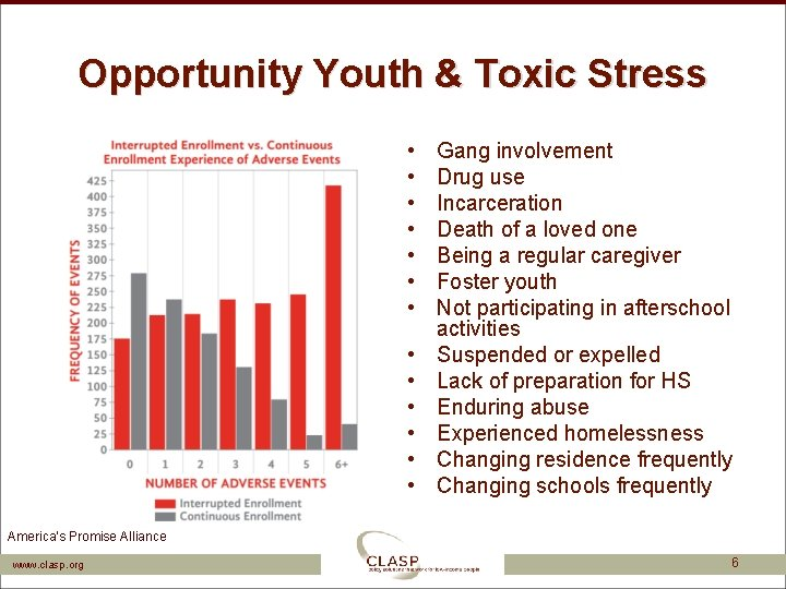 Opportunity Youth & Toxic Stress • • • • Gang involvement Drug use Incarceration