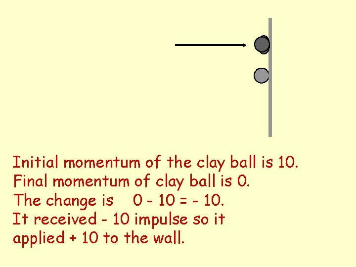 Initial momentum of the clay ball is 10. Final momentum of clay ball is