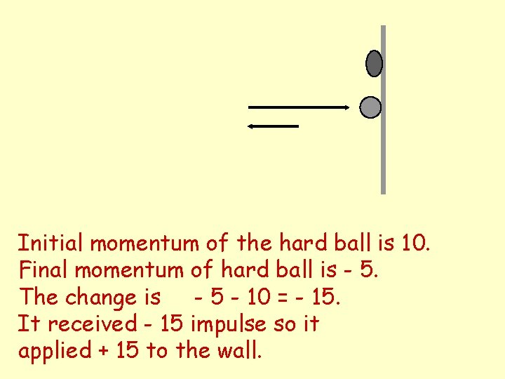 Initial momentum of the hard ball is 10. Final momentum of hard ball is