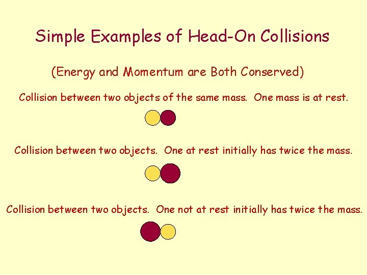 Simple Examples of Head-On Collisions (Energy and Momentum are Both Conserved) Collision between two