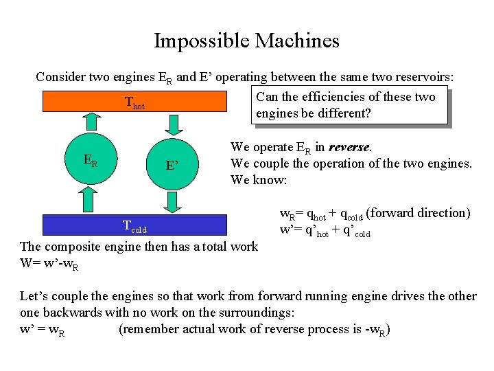 Impossible Machines Consider two engines ER and E' operating between the same two reservoirs: