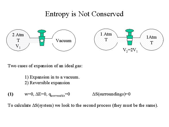 Entropy is Not Conserved 2 Atm T V 1 Vacuum 1 Atm T 1