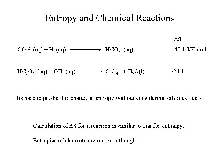 Entropy and Chemical Reactions S CO 32 - (aq) + H+(aq) HCO 3 -