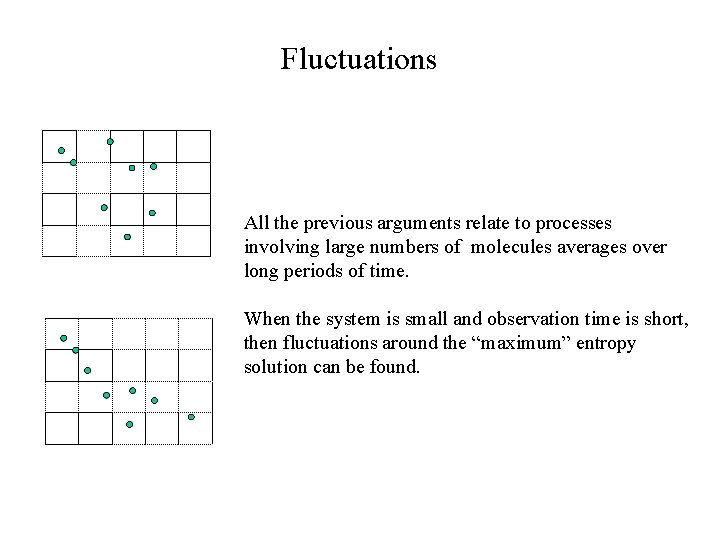 Fluctuations All the previous arguments relate to processes involving large numbers of molecules averages
