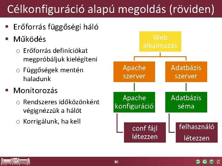 Célkonfiguráció alapú megoldás (röviden) § Erőforrás függőségi háló § Működés Web alkalmazás o Erőforrás