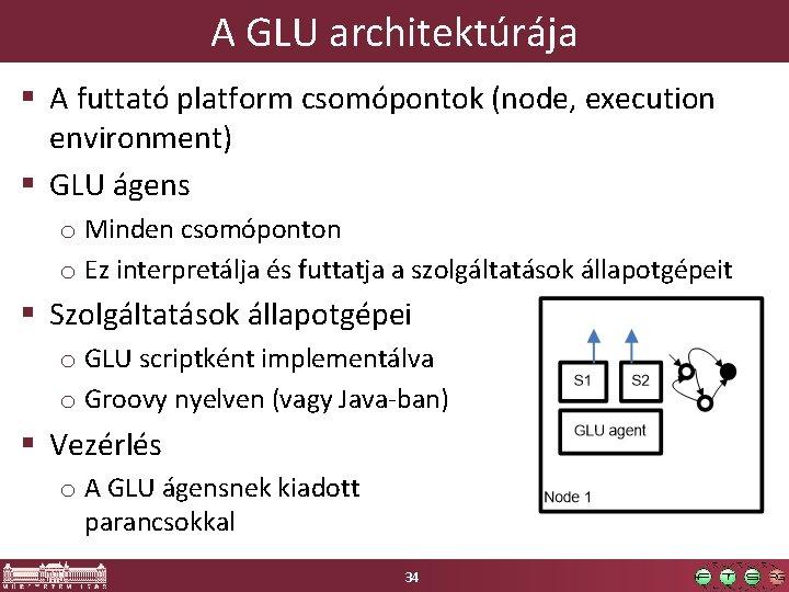 A GLU architektúrája § A futtató platform csomópontok (node, execution environment) § GLU ágens