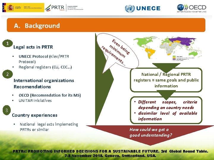A. Background 1 Legal acts in PRTR UNECE Protocol (Kiev/PRTR Protocol) Regional registers (EU,