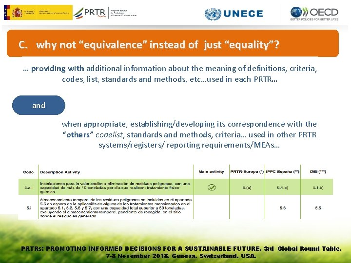 """C. why not """"equivalence"""" instead of just """"equality""""? … providing with additional information about"""