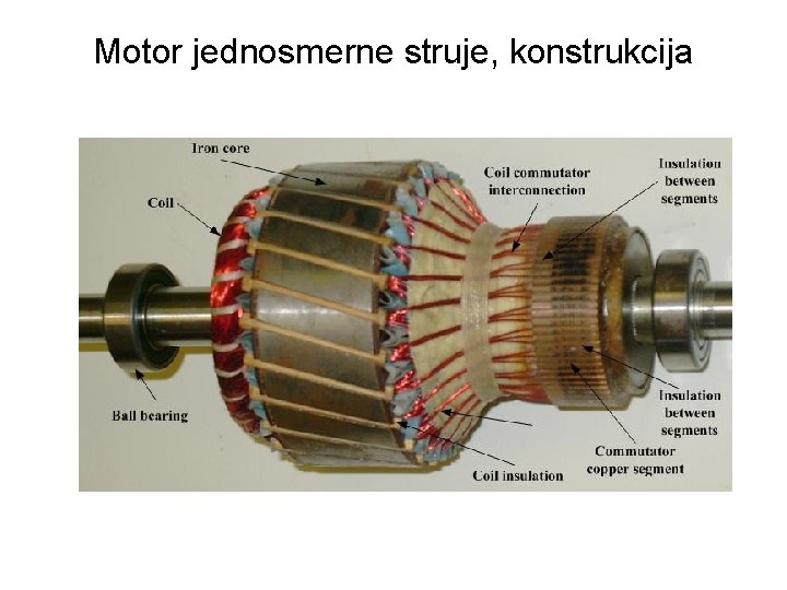 Motor jednosmerne struje, konstrukcija