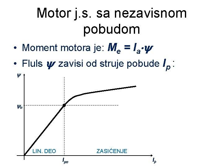 Motor j. s. sa nezavisnom pobudom • Moment motora je: Me = Ia •
