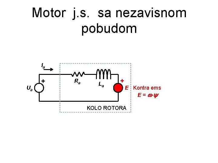 Motor j. s. sa nezavisnom pobudom Ia + Ua Ra La + E Kontra