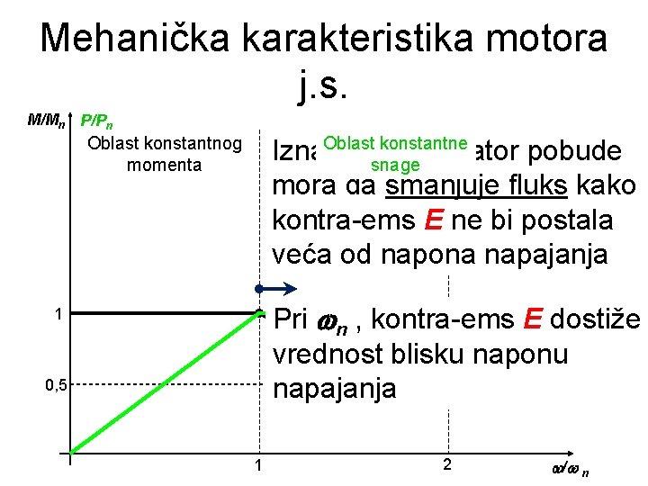 Mehanička karakteristika motora j. s. M/Mn P/Pn Oblast konstantne Iznad nsnage , regulator pobude
