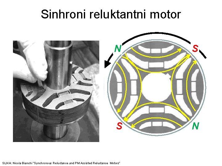 "Sinhroni reluktantni motor N S S N SLIKA: Nicola Bianchi ""Synchronous Reluctance and PM"