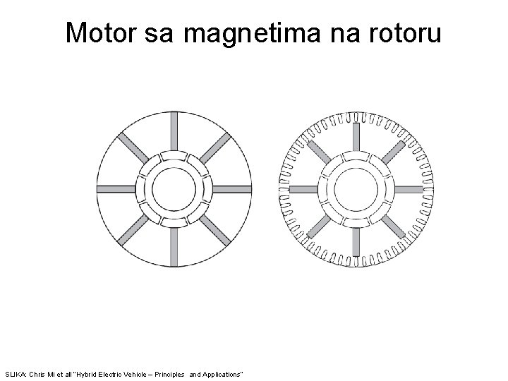 "Motor sa magnetima na rotoru SLIKA: Chris Mi et all ""Hybrid Electric Vehicle –"