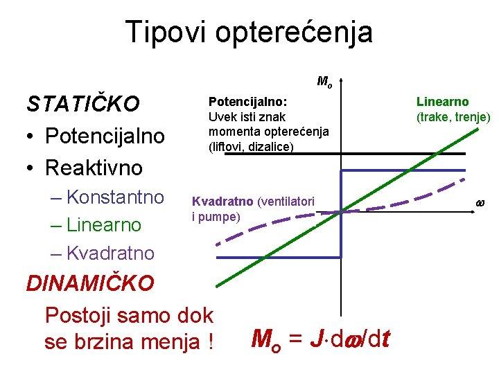 Tipovi opterećenja Mo STATIČKO • Potencijalno • Reaktivno – Konstantno – Linearno – Kvadratno