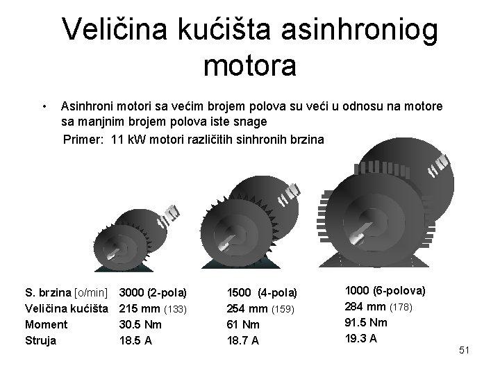 Veličina kućišta asinhroniog motora • Asinhroni motori sa većim brojem polova su veći u