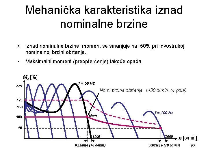 Mehanička karakteristika iznad nominalne brzine • Iznad nominalne brzine, moment se smanjuje na 50%