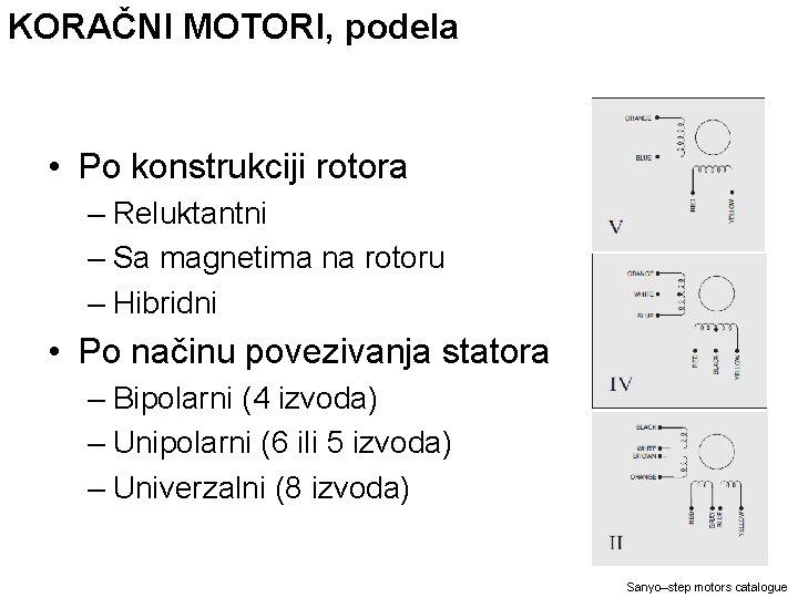 KORAČNI MOTORI, podela • Po konstrukciji rotora – Reluktantni – Sa magnetima na rotoru