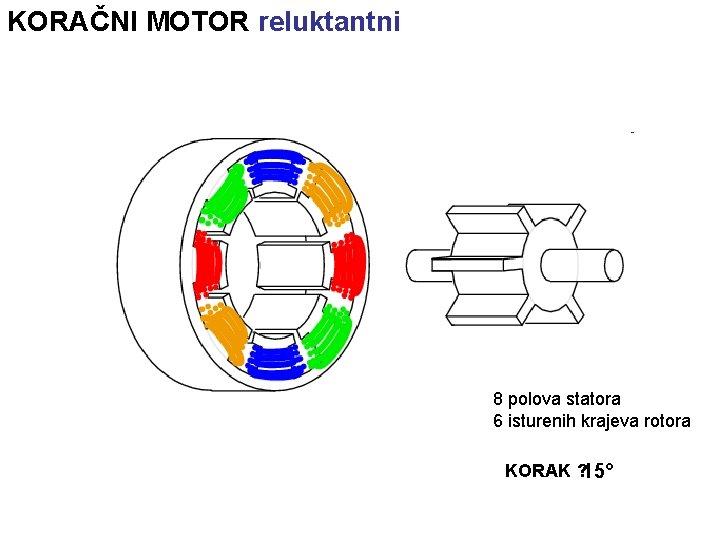 KORAČNI MOTOR reluktantni 8 polova statora 6 isturenih krajeva rotora KORAK ? 15°