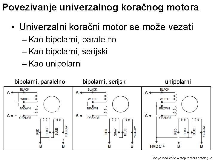 Povezivanje univerzalnog koračnog motora • Univerzalni koračni motor se može vezati – Kao bipolarni,