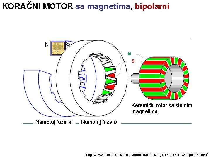 KORAČNI MOTOR sa magnetima, bipolarni N S Keramički rotor sa stalnim magnetima Namotaj faze