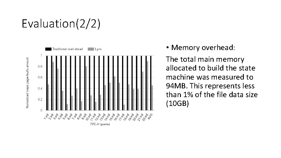 Evaluation(2/2) • Memory overhead: The total main memory allocated to build the state machine