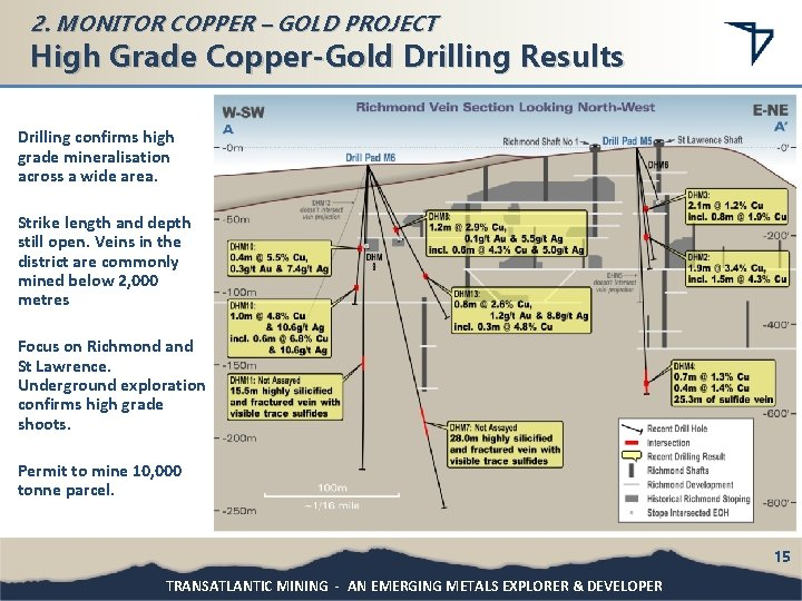 2. MONITOR COPPER – GOLD PROJECT High Grade Copper-Gold Drilling Results Drilling confirms high