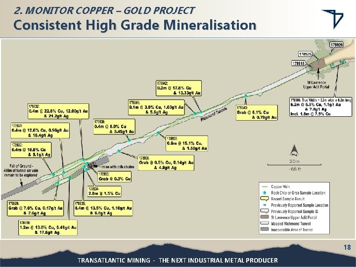 2. MONITOR COPPER – GOLD PROJECT Consistent High Grade Mineralisation 18 TRANSATLANTIC MINING -
