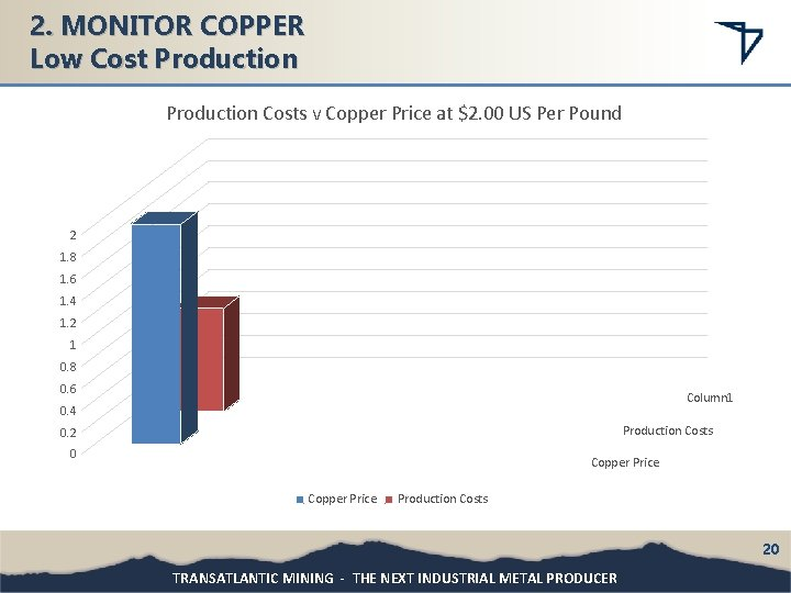 2. MONITOR COPPER Low Cost Production Costs v Copper Price at $2. 00 US