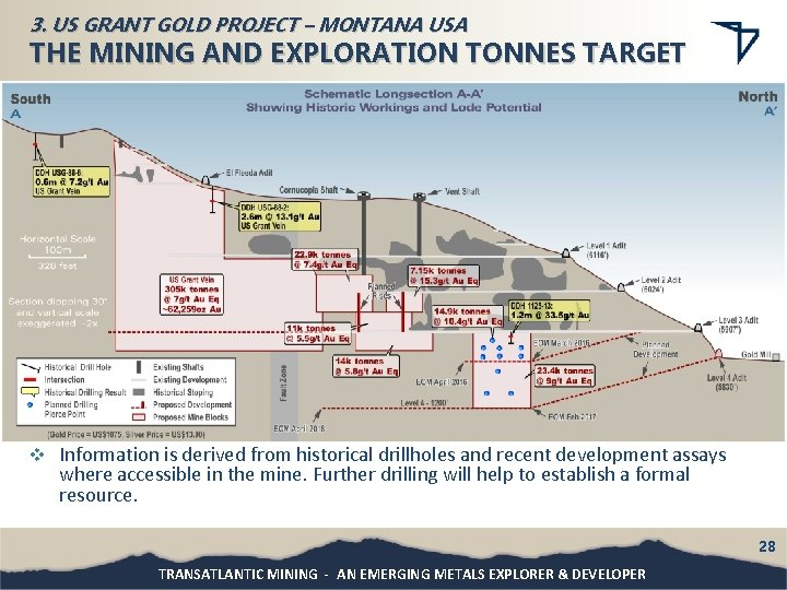 3. US GRANT GOLD PROJECT – MONTANA USA THE MINING AND EXPLORATION TONNES TARGET