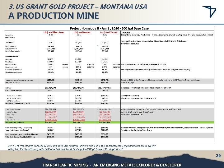 3. US GRANT GOLD PROJECT – MONTANA USA A PRODUCTION MINE Note : The