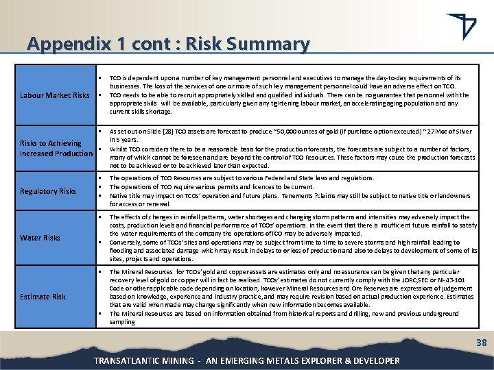 Appendix 1 cont : Risk Summary • Labour Market Risks • • Risks to