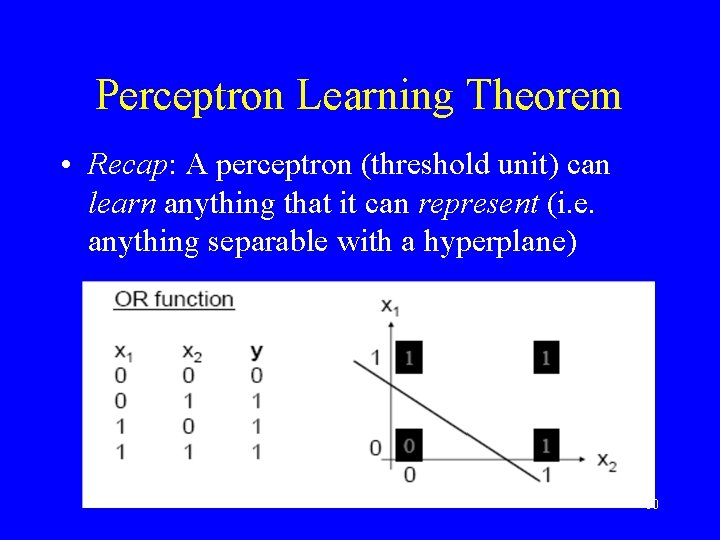 Perceptron Learning Theorem • Recap: A perceptron (threshold unit) can learn anything that it