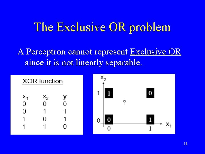The Exclusive OR problem A Perceptron cannot represent Exclusive OR since it is not