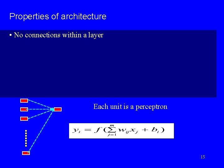 Properties of architecture • No connections within a layer Each unit is a perceptron