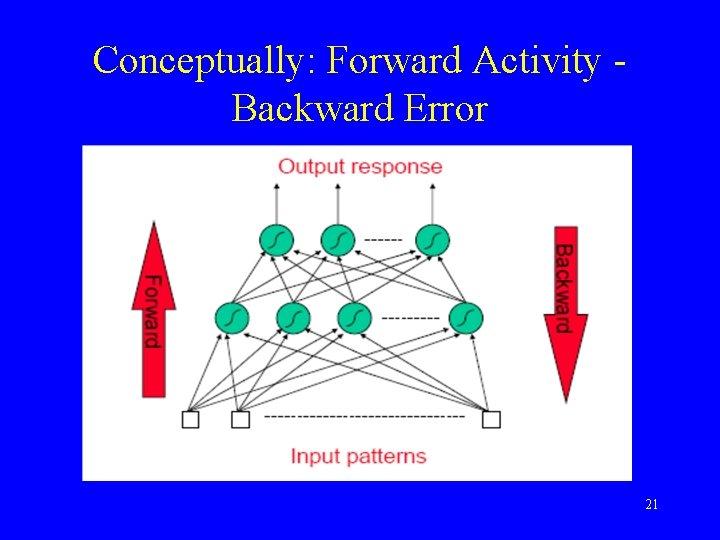 Conceptually: Forward Activity Backward Error 21