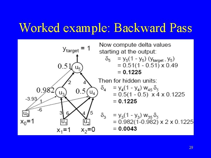 Worked example: Backward Pass 29