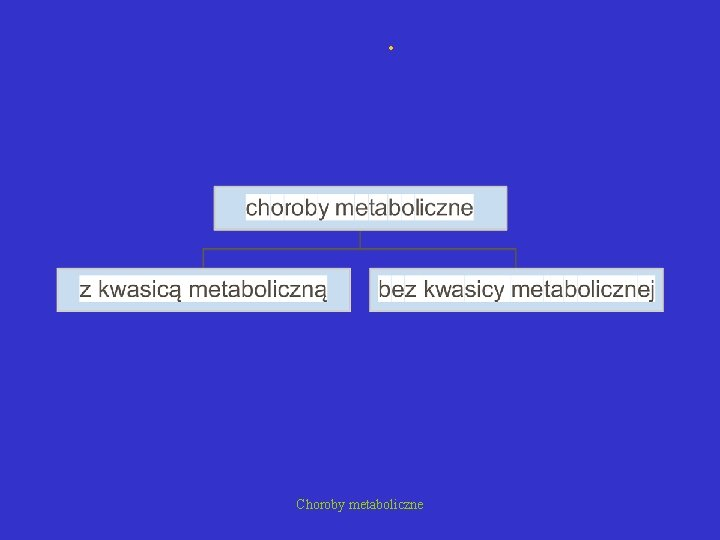 . Choroby metaboliczne