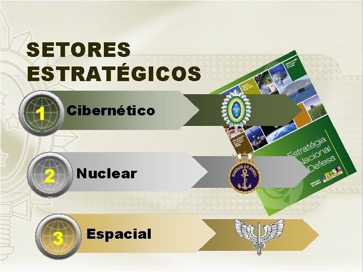 SETORES ESTRATÉGICOS 1 Cibernético 2 3 Nuclear Espacial