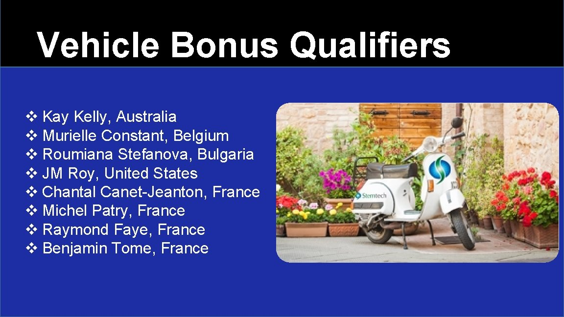 Vehicle Bonus Qualifiers v Kay Kelly, Australia v Murielle Constant, Belgium v Roumiana Stefanova,