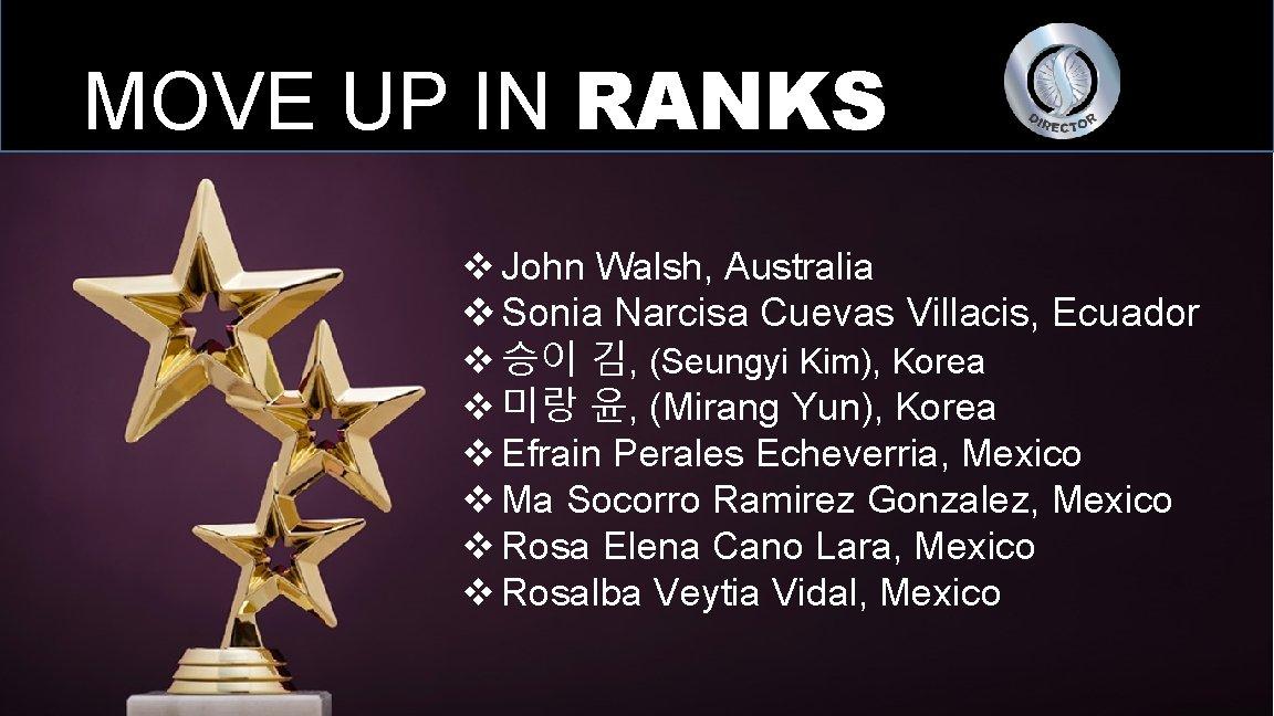 MOVE UP IN RANKS v John Walsh, Australia v Sonia Narcisa Cuevas Villacis, Ecuador