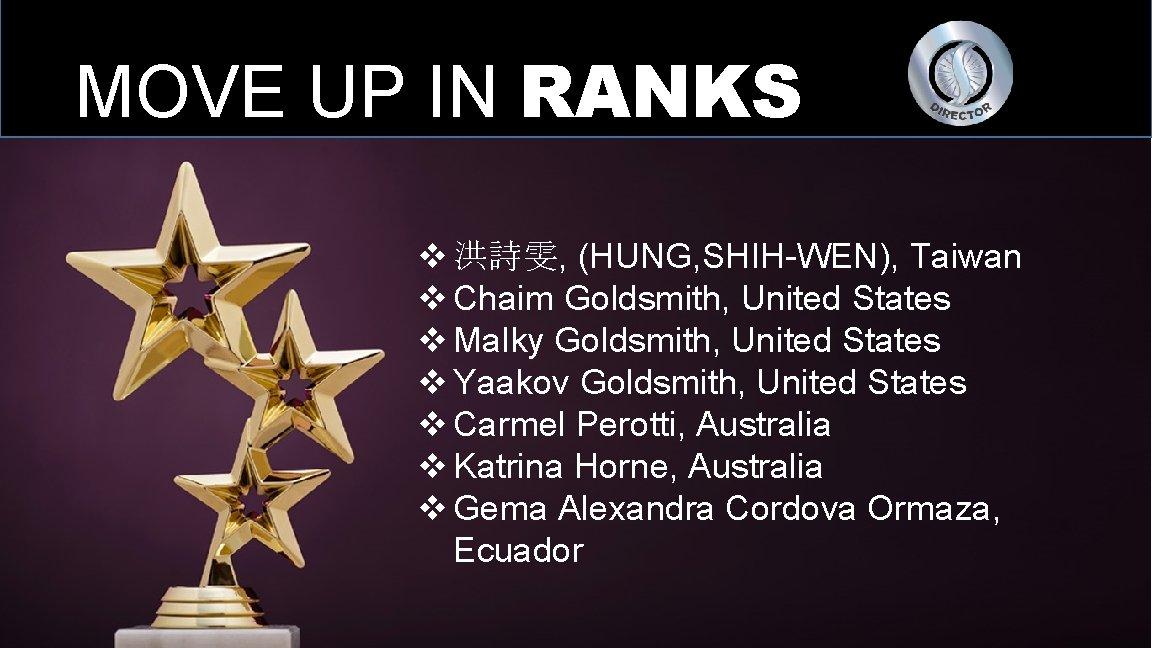 MOVE UP IN RANKS v 洪詩雯, (HUNG, SHIH-WEN), Taiwan v Chaim Goldsmith, United States