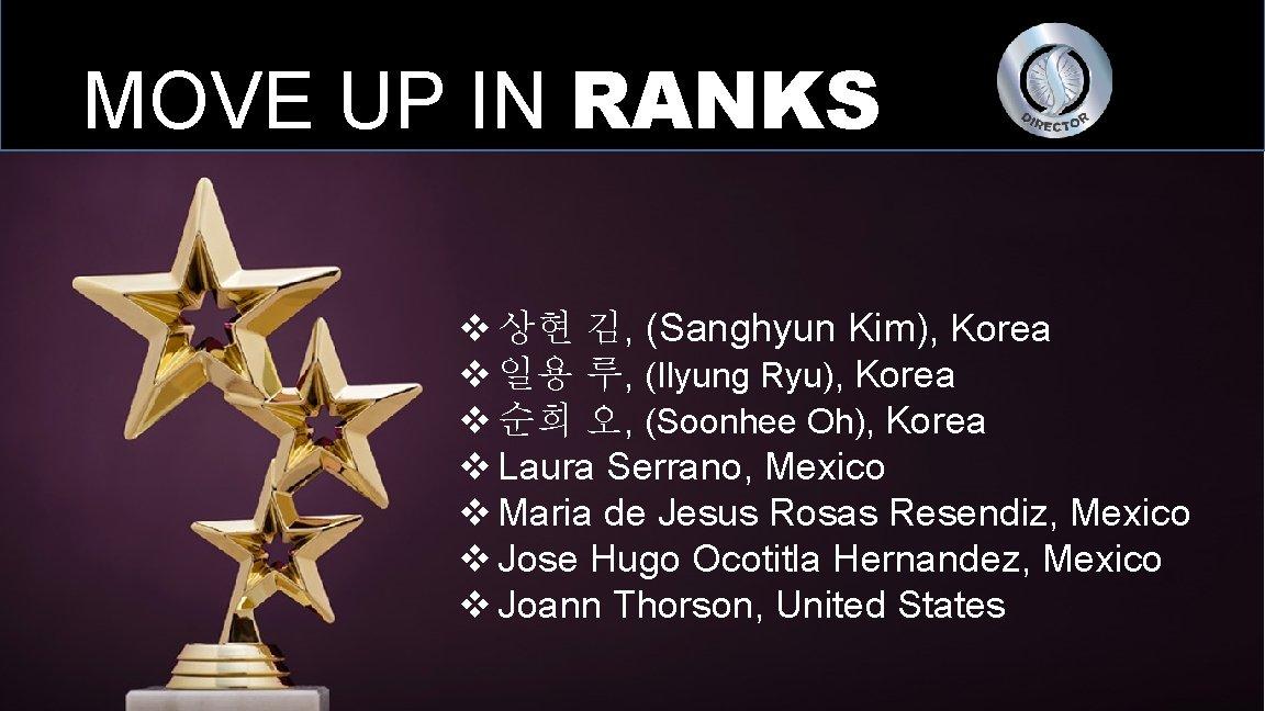 MOVE UP IN RANKS v 상현 김, (Sanghyun Kim), Korea v 일용 루, (Ilyung